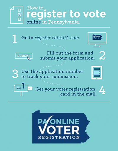 PA Voter Registration